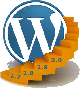 WordPress 3.0.x beschikbaar in het Nederlands
