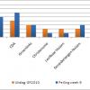 peiling-gemeenteraad-vs-uitslag-gemeenteraad-in-huizen