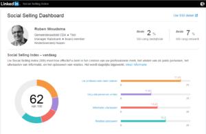 De Social Selling Index score op LinkedIn.